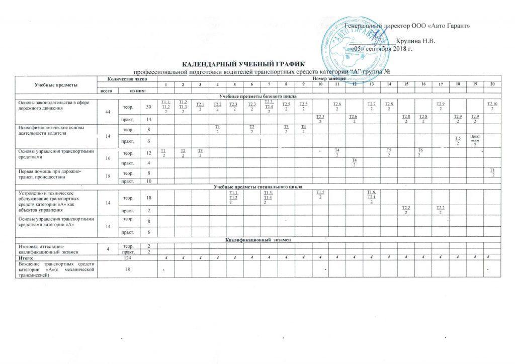 Календарный учебный график А