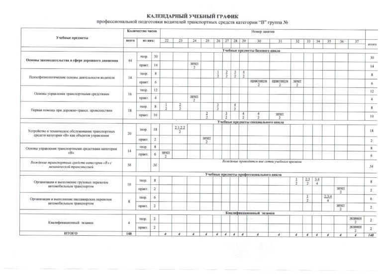 Календаный учебный график В1